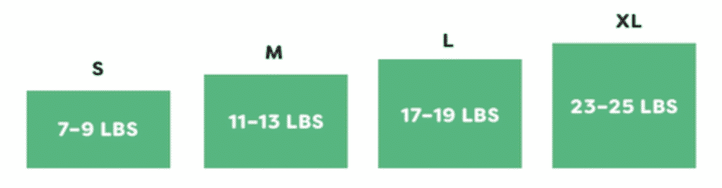 Imperfect Produce Box Sizes